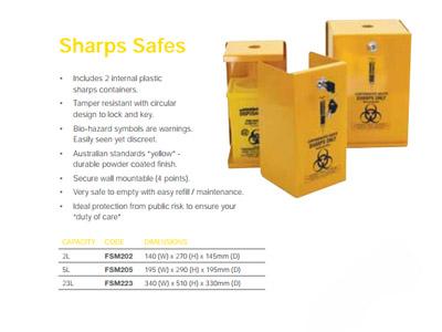 Sharps Safes